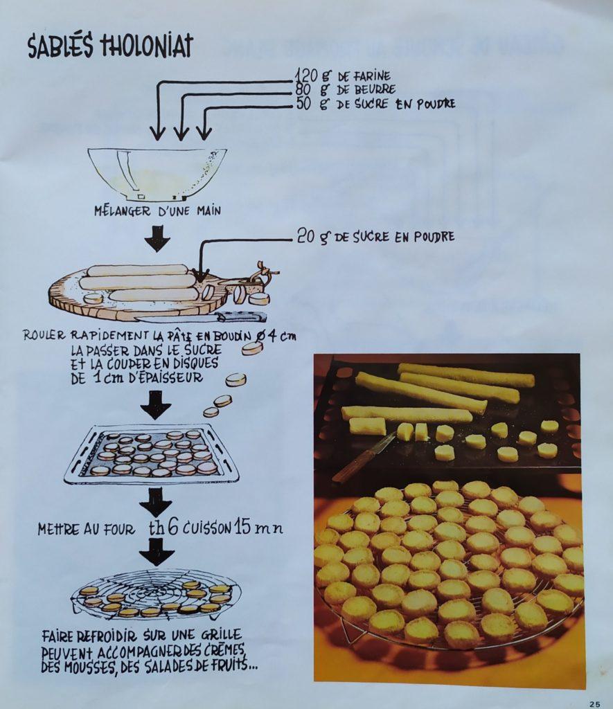 Fabrication de sablés